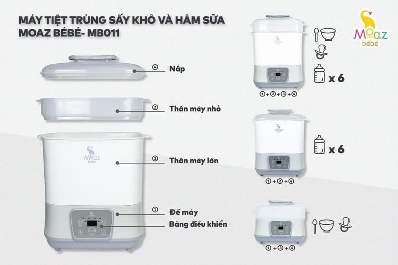 May Tiet Trung Say Kho Va Ham Sua Thong Minh Moaz Bebe Mb011 (15)
